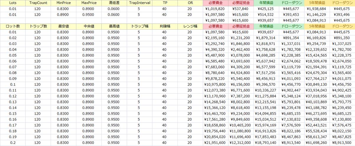 f:id:tako-no-mori:20201114082715p:plain