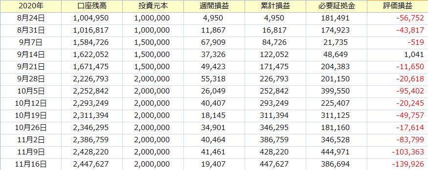 f:id:tako-no-mori:20201121082434p:plain