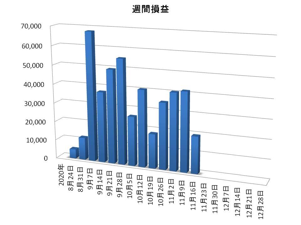 f:id:tako-no-mori:20201121083036j:plain