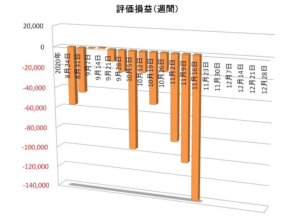 f:id:tako-no-mori:20201121083131j:plain