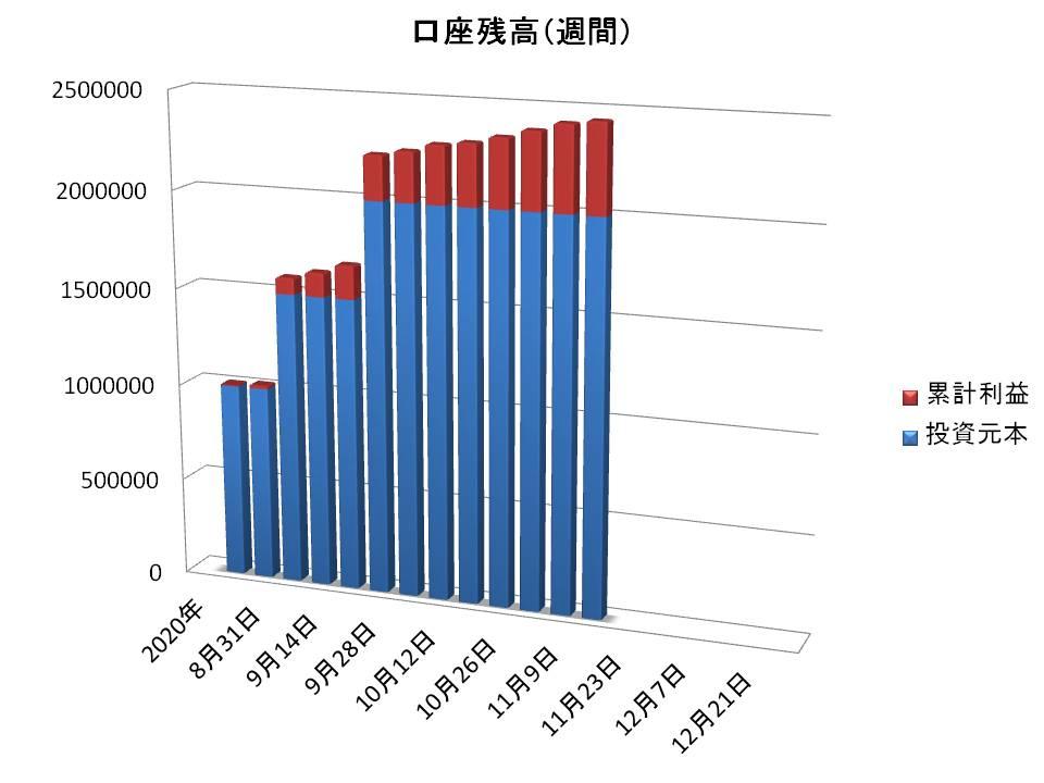 f:id:tako-no-mori:20201121083208j:plain