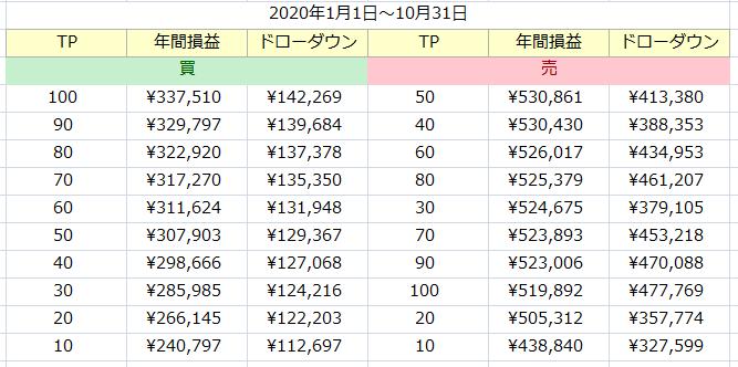f:id:tako-no-mori:20201121083553p:plain