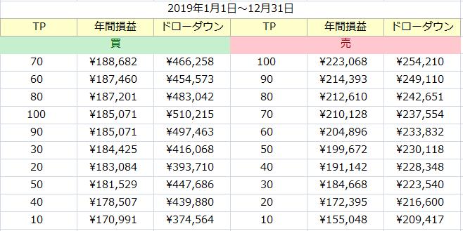 f:id:tako-no-mori:20201121084016p:plain
