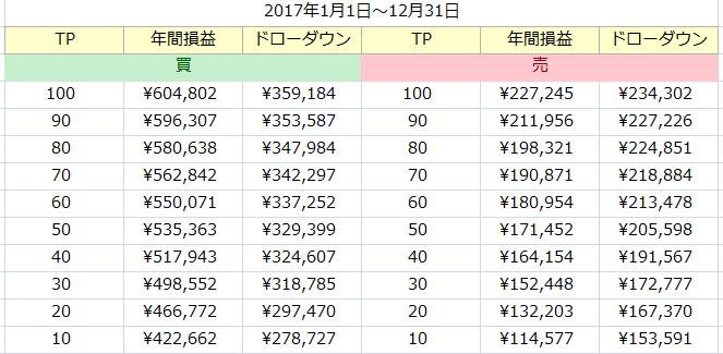 f:id:tako-no-mori:20201121084135p:plain