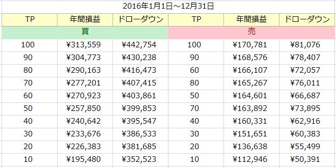 f:id:tako-no-mori:20201121084147p:plain