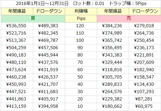 f:id:tako-no-mori:20201124044414p:plain
