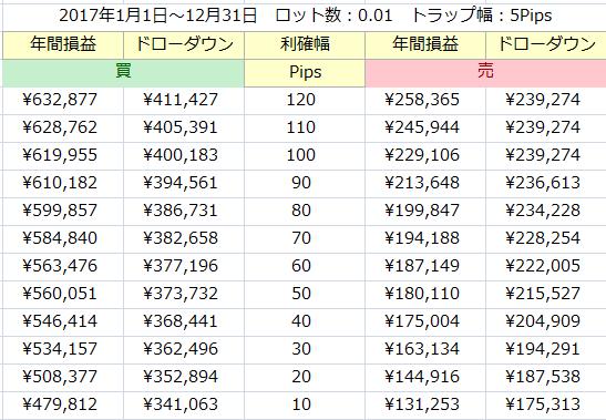 f:id:tako-no-mori:20201124044430p:plain