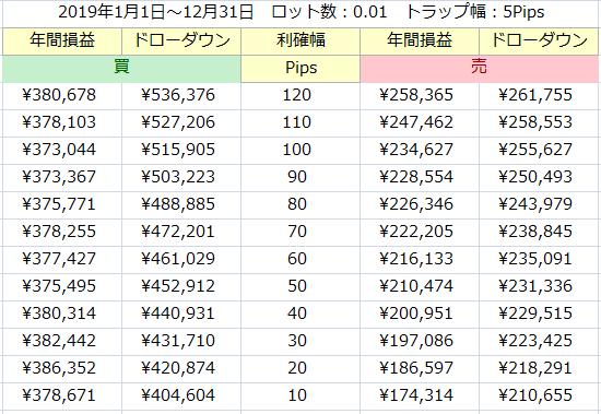 f:id:tako-no-mori:20201124044612p:plain