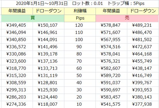 f:id:tako-no-mori:20201124044625p:plain