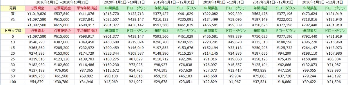 f:id:tako-no-mori:20201124054415p:plain