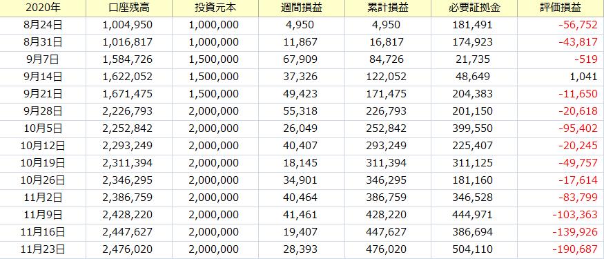 f:id:tako-no-mori:20201128104928p:plain