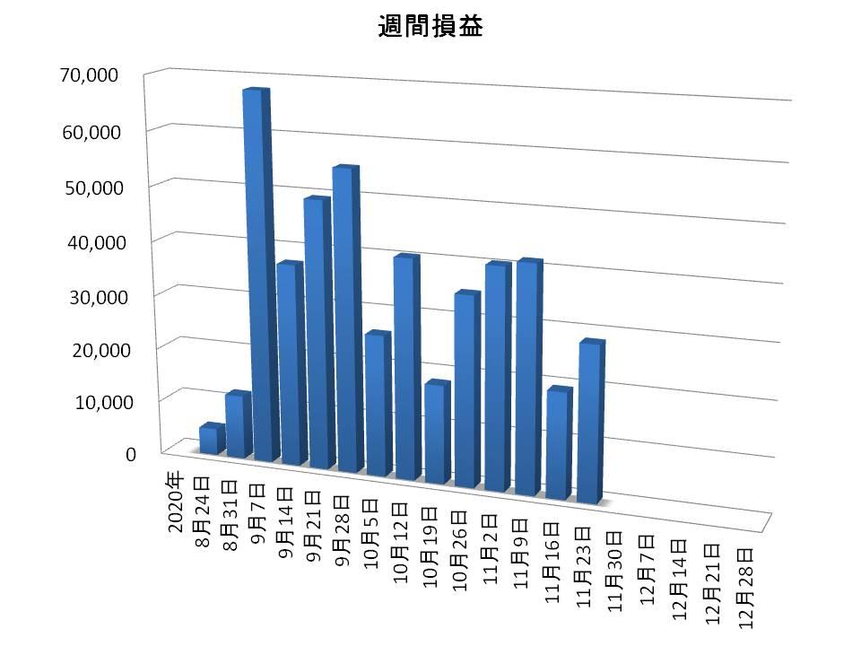 f:id:tako-no-mori:20201128104951j:plain