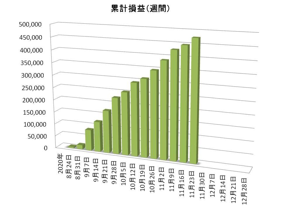 f:id:tako-no-mori:20201128105025j:plain