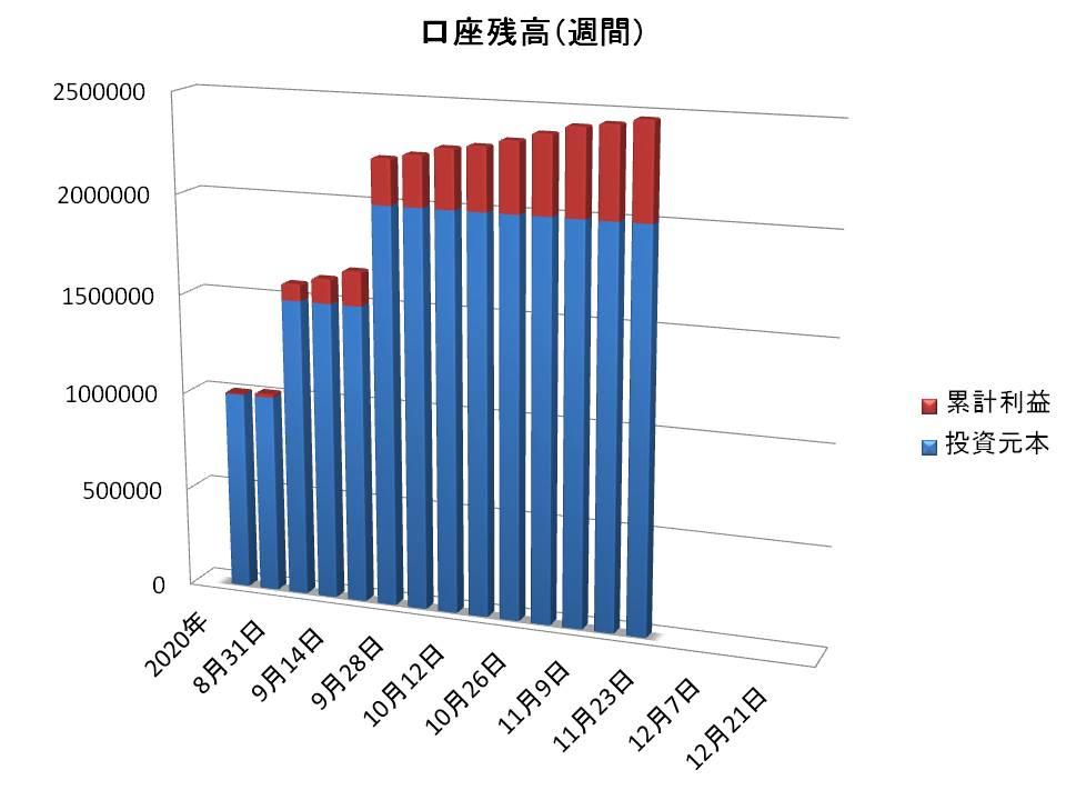 f:id:tako-no-mori:20201128105949j:plain