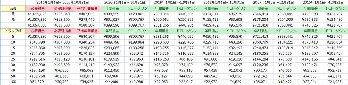 f:id:tako-no-mori:20201201082157p:plain