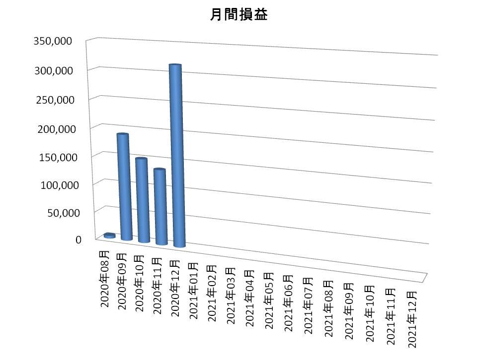 f:id:tako-no-mori:20210101084435j:plain