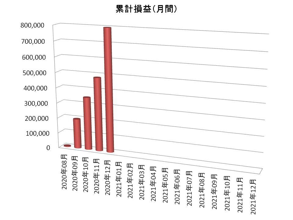 f:id:tako-no-mori:20210101084500j:plain