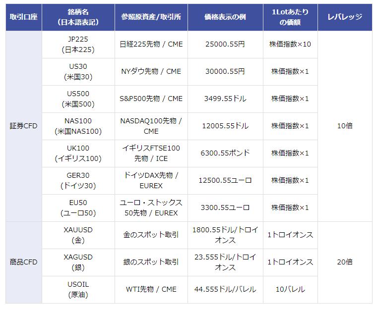 f:id:tako-no-mori:20210101091540p:plain