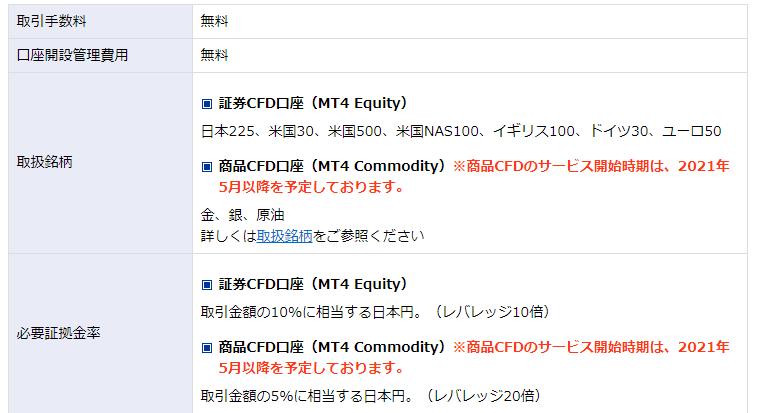 f:id:tako-no-mori:20210101091711p:plain