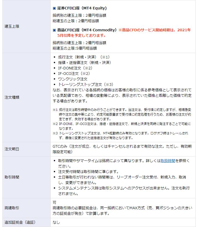 f:id:tako-no-mori:20210101091731p:plain