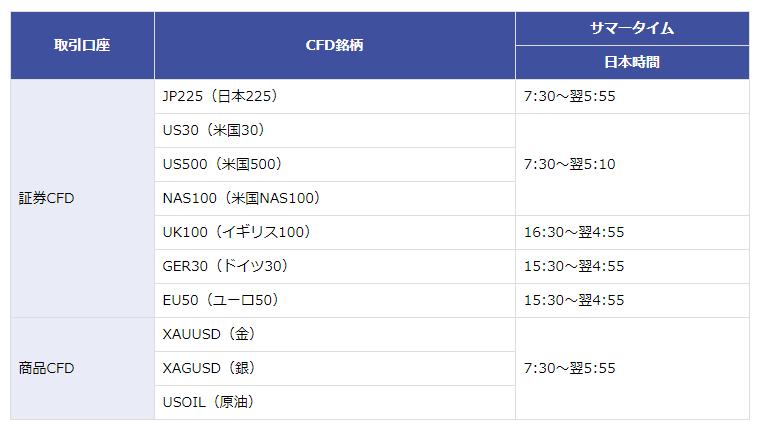 f:id:tako-no-mori:20210109093039p:plain