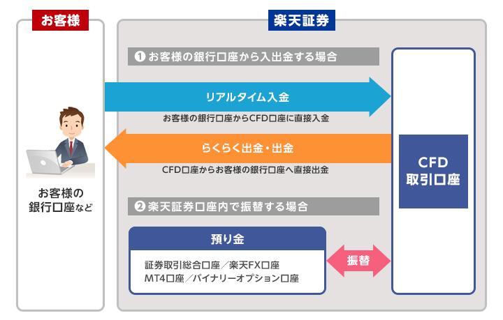 f:id:tako-no-mori:20210109093515p:plain