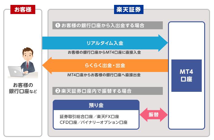 f:id:tako-no-mori:20210109094702p:plain