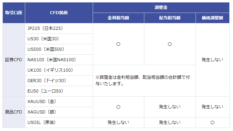 f:id:tako-no-mori:20210115113213p:plain