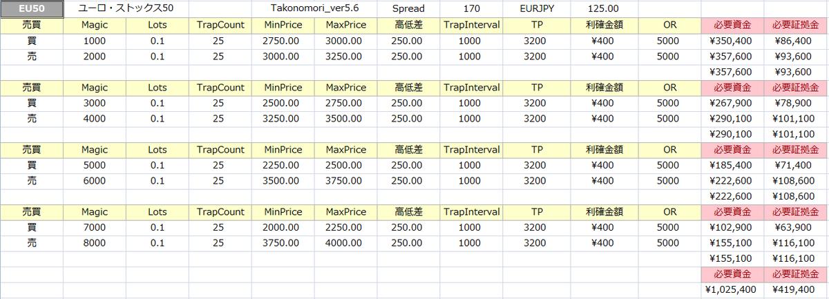 f:id:tako-no-mori:20210115113752p:plain
