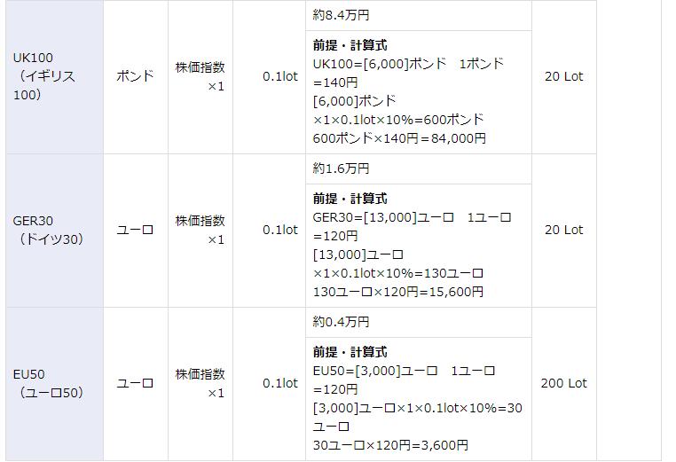 f:id:tako-no-mori:20210115114753p:plain