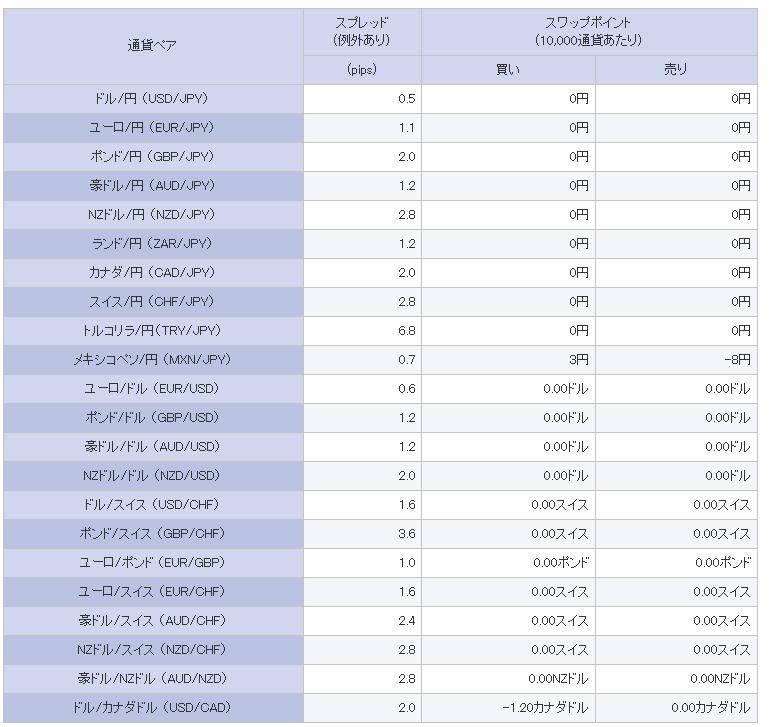 f:id:tako-no-mori:20210115132724p:plain