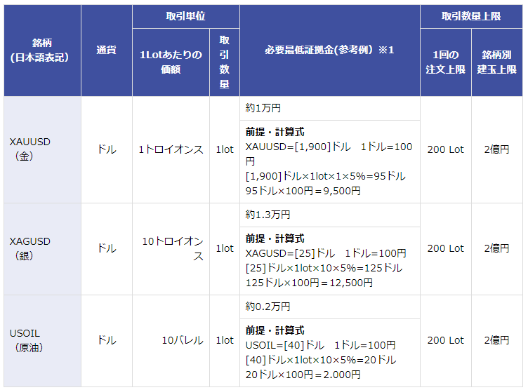 f:id:tako-no-mori:20210115140213p:plain