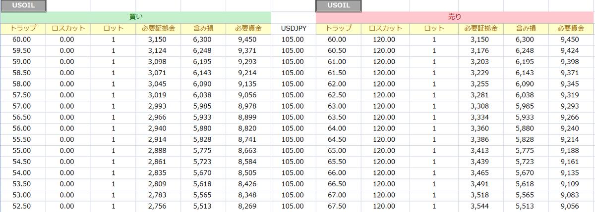 f:id:tako-no-mori:20210115141138p:plain