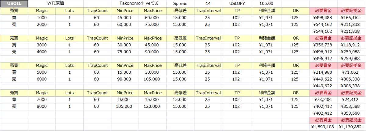 f:id:tako-no-mori:20210115141232p:plain