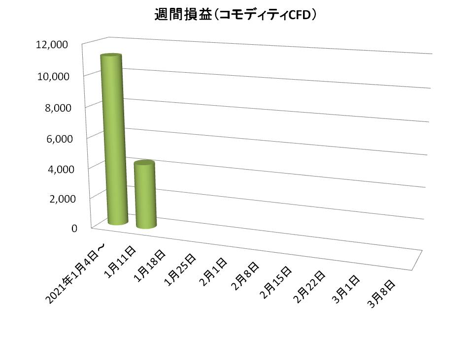 f:id:tako-no-mori:20210116091005j:plain