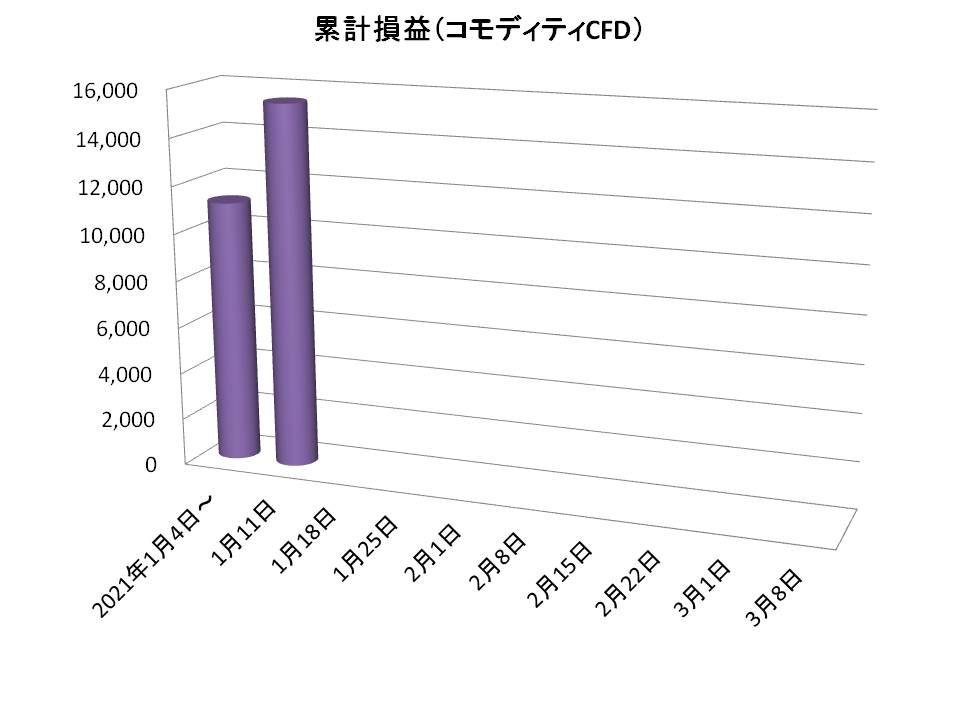 f:id:tako-no-mori:20210116091539j:plain