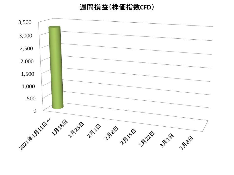 f:id:tako-no-mori:20210116092213j:plain