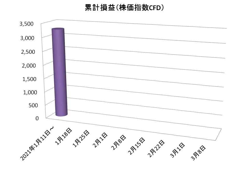 f:id:tako-no-mori:20210116092253j:plain