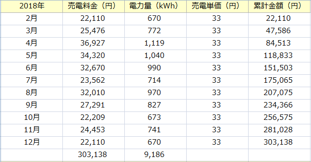 f:id:tako-no-mori:20210116180809p:plain