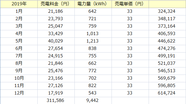 f:id:tako-no-mori:20210116180824p:plain