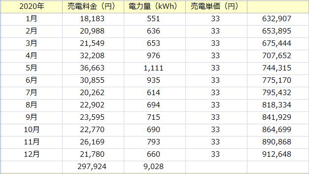 f:id:tako-no-mori:20210116180837p:plain