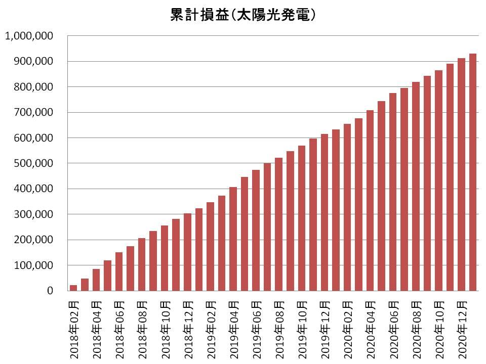 f:id:tako-no-mori:20210116181402j:plain