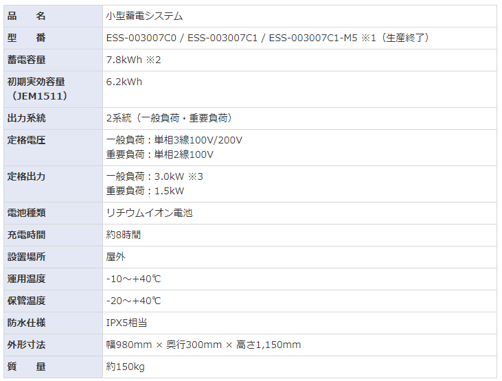 f:id:tako-no-mori:20210116190029p:plain