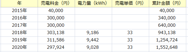 f:id:tako-no-mori:20210117173934p:plain