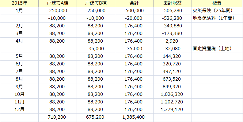 f:id:tako-no-mori:20210118033000p:plain