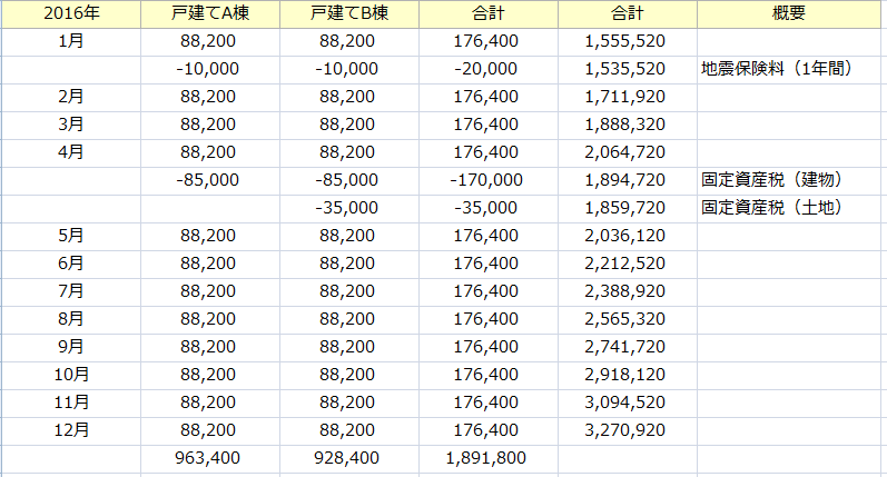 f:id:tako-no-mori:20210118033012p:plain