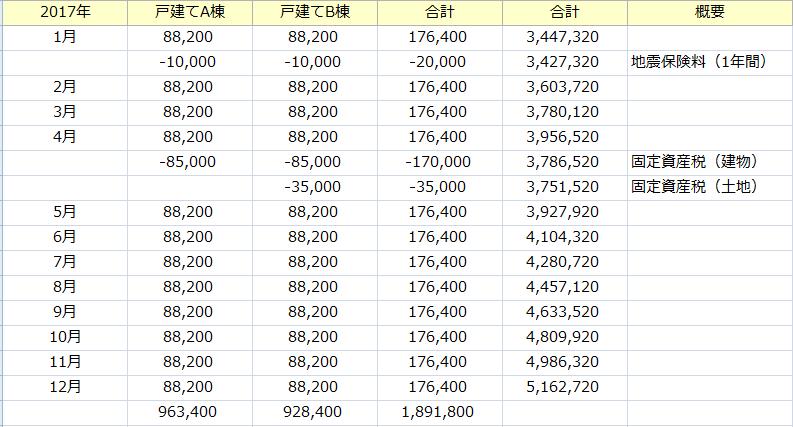 f:id:tako-no-mori:20210118033040p:plain