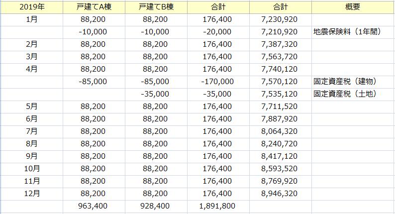 f:id:tako-no-mori:20210118033200p:plain