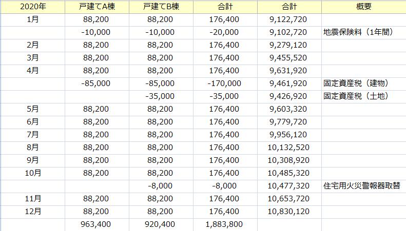 f:id:tako-no-mori:20210118033213p:plain