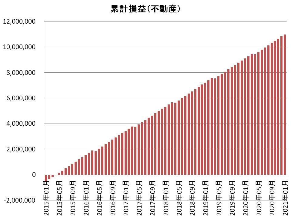 f:id:tako-no-mori:20210118033821j:plain